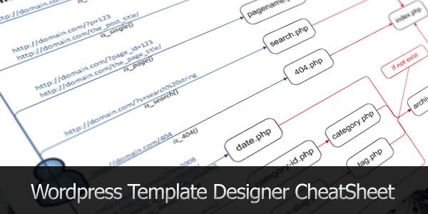 6980afe270 - Wordpress Template Designer CheatSheet
